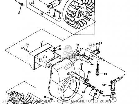 Yamaha Ef1800 2600 1200 Generator Starter - Air Shroud - C d i  Magneto ef2600