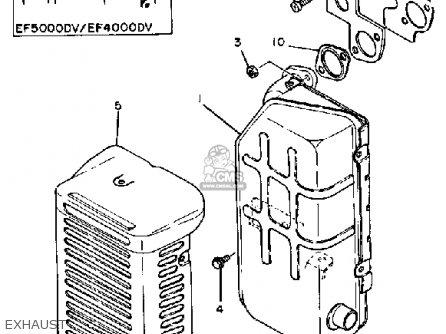 Yamaha Ef Dve Generator