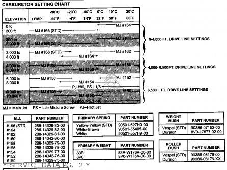 Yamaha Et410trs Enticer 1992 Parts