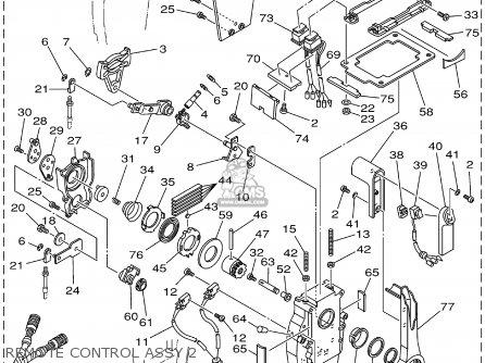 Yamaha F115tlrz txrz - Lf115txrz 2001 Remote Control Assy 2