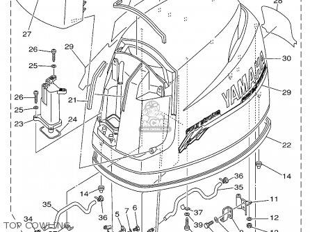Yamaha F115tlrz txrz - Lf115txrz 2001 Top Cowling