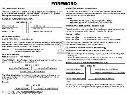 Yamaha F115tlrz txrz - Lf115txrz 2001   Foreword Pg   2