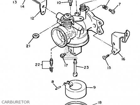 Yamaha G2 Ab 1988 Parts Lists And Schematics
