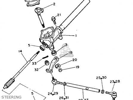 Yamaha G2 E5 19851986 Parts Lists And Schematics