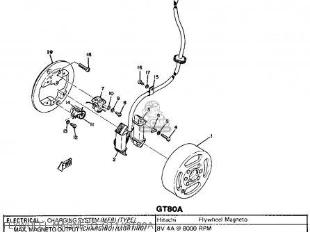 Yamaha Gt1 1973 1974 Usa Flywheel Magneto Gt1 gt80a