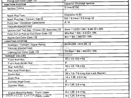 Yamaha It425 1980 a Usa   Service Data Pg   1