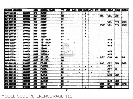 Yamaha Model Code Reference 1961-1989 Model Code Reference Page 111