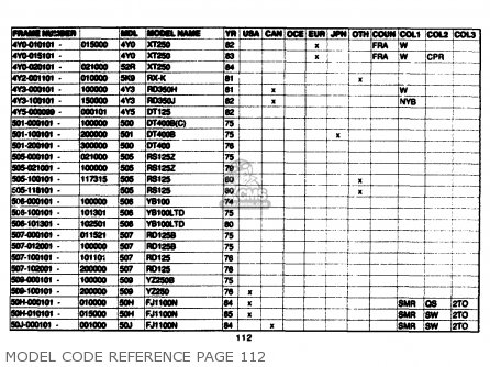 Yamaha Model Code Reference 1961-1989 Model Code Reference Page 112