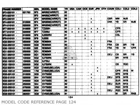 Yamaha Model Code Reference 1961-1989 Model Code Reference Page 124