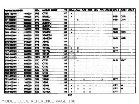 Yamaha Model Code Reference 1961-1989 Model Code Reference Page 130