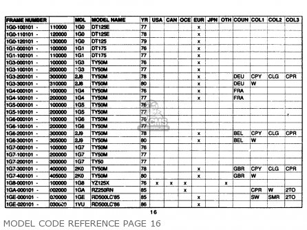 Yamaha Model Code Reference 1961-1989 Model Code Reference Page 16