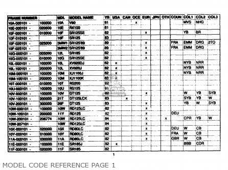 Yamaha Model Code Reference 1961-1989 Model Code Reference Page 1