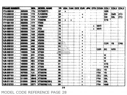 Yamaha Model Code Reference 1961-1989 Model Code Reference Page 28