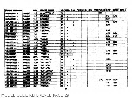 Yamaha Model Code Reference 1961-1989 Model Code Reference Page 29