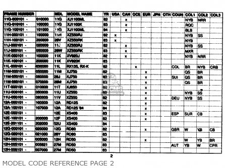 Yamaha Model Code Reference 1961-1989 Model Code Reference Page 2