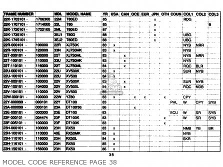 Yamaha Model Code Reference 1961-1989 Model Code Reference Page 38