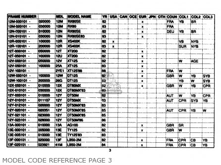 Yamaha Model Code Reference 1961-1989 Model Code Reference Page 3