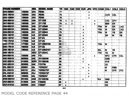 Yamaha Model Code Reference 1961-1989 Model Code Reference Page 44