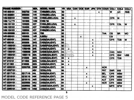 Yamaha Model Code Reference 1961-1989 Model Code Reference Page 5