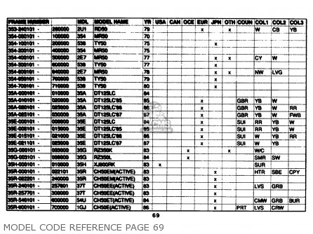 Yamaha Model Code Reference 1961-1989 Model Code Reference Page 69