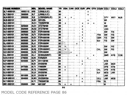 Yamaha Model Code Reference 1961-1989 Model Code Reference Page 86