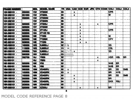 Yamaha Model Code Reference 1961-1989 Model Code Reference Page 8