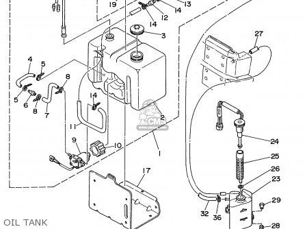 200trv 1997 Parts Lists And Schematics