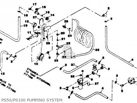 Yamaha Ps50 ps100 b15 b24 Moto-4 1987 Ps50 ps100 Pumping System