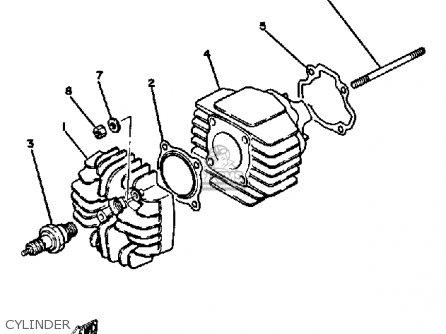 Yamaha Pw50 Yzinger 1982 C Usa Parts Lists And Schematics