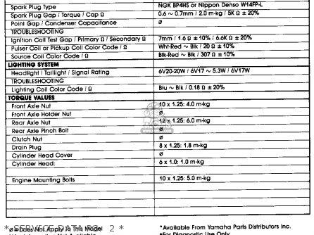 Yamaha Qt Wiring Diagram on generator internal wiring diagram, chinese dirt bike wiring diagram, yamaha dirt bike wiring, ignition wiring diagram, motorcycle wiring diagram, dio 50 scooter wiring diagram, pw50 carburetor diagram, yamaha schematic diagram, 1979 yamaha qt50 diagram, yamaha champ wiring-diagram, yamaha tilt trim relay diagram, 74 rd 200 wiring diagram, new home wiring diagram, yamaha dt 175 wiring-diagram, yamaha g1 wiring-diagram electric, solar panel wiring diagram, yamaha wiring schematics, turn signal relay wiring diagram, 7 pin wiring diagram, portable generator wiring diagram,