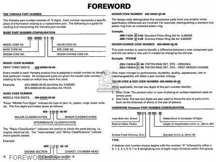 Yamaha Tt90r Tt90rc 2000 y Usa California   Foreword Pg   2