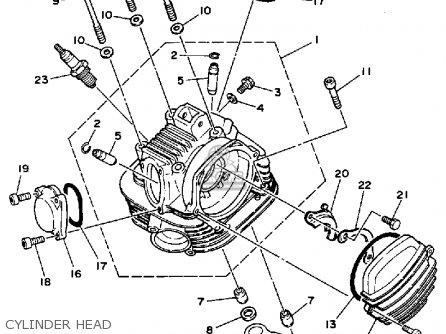 Yamaha Tw200 Spark Plug