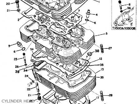 Yamaha Tx500 1973 Usa Cylinder Head - Cylinder