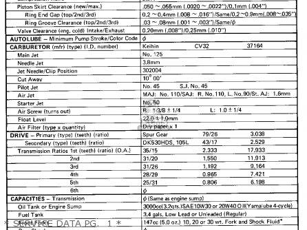 Yamaha Tx500 1973 Usa   Service Data Pg   1