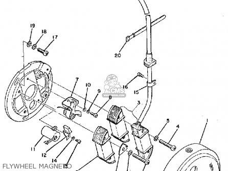 Yamaha Ty250a 1974 Flywheel Magneto