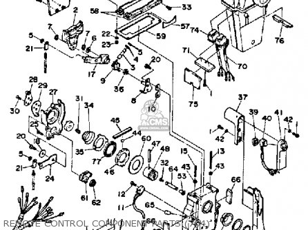 Yamaha V6 Special J 1986 Parts Lists And Schematics