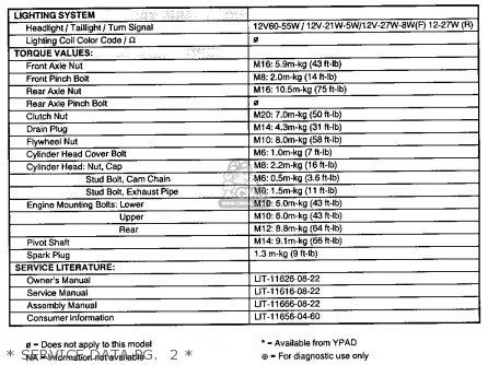 1992 yamaha xj600 seca ii parts