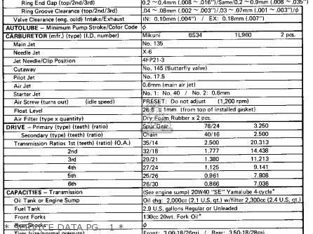 yamaha xs360 2 1977 usa parts lists and schematics custom xs360 bobber frames service data pg 1 *