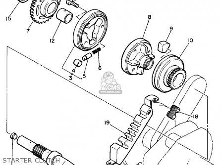 Electrical Generator Manufacturers