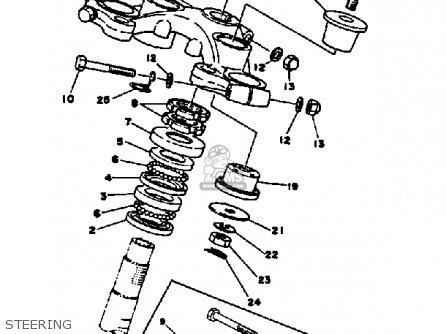 Triumph Bonneville Headlight Wiring Diagram