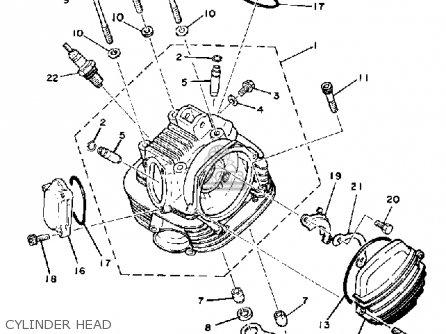 Yamaha Xt125c Dual Purpose 1983 D Usa Parts Lists And Schematics
