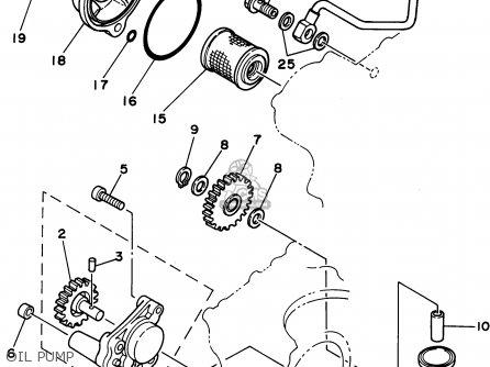Yamaha XT350 1995 (S) USA parts lists and schematics on 350 oil diagram, 350 ignition diagram, 350 plug diagram, 350 starter diagram, 350 bracket diagram, 350 transmission diagram, 350 engine diagram, 350 distributor diagram,