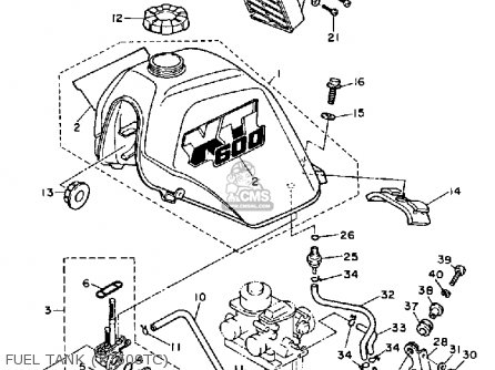 1987 1100 sportster wiring diagram   34 wiring diagram