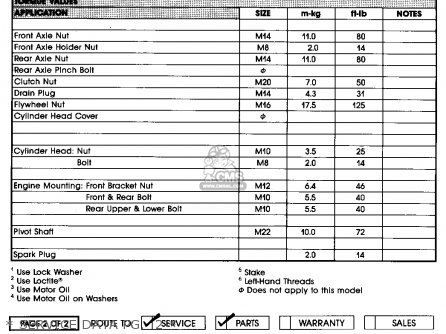 Yamaha Xv750wc 1989   Service Data Pg   2