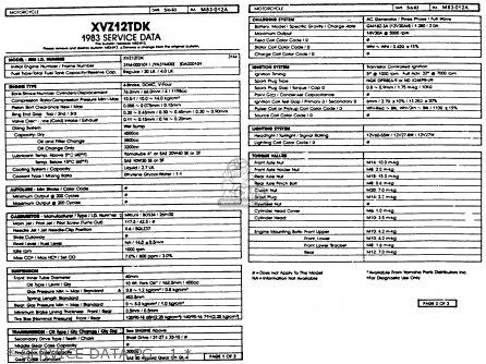 Yamaha Xvz12tdk Venture Royale 1983   Service Data Pg   1