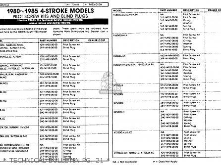 Yamaha Xvz12tdk Venture Royale 1983   Technical Bulletin Pg  21