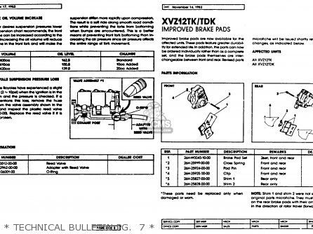 Yamaha Xvz12tdk Venture Royale 1983   Technical Bulletin Pg   7