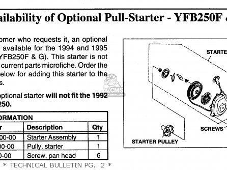 Yamaha Yfb250fwh maine  New Hampshire 1996   Technical Bulletin Pg   2