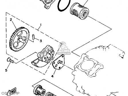 Showthread moreover Wiring Diagram For 1990 Corvette additionally Pontiac Firebird Fuse Box besides 1972 Corvette Wiring Diagram furthermore Free Radio Schematics Antique. on 1977 corvette radio wiring diagram