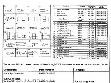 Yamaha Yg300s   Technical Bulletin Pg   1
